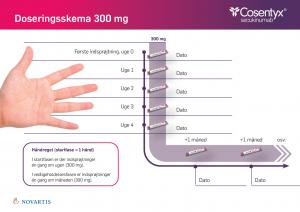 doseringsskema 300 mg
